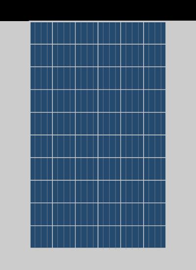 budget_zonnepanelen